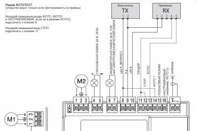 Схема блока каме ворота